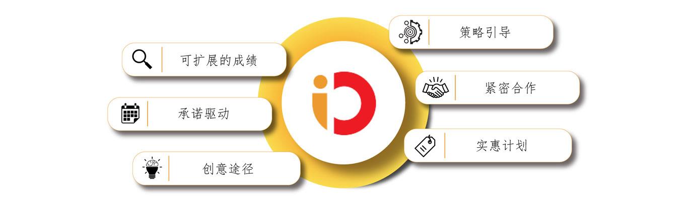 benefits chinese ioweb
